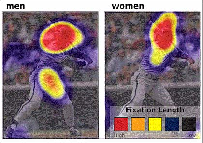 eye tracking differences between men and women