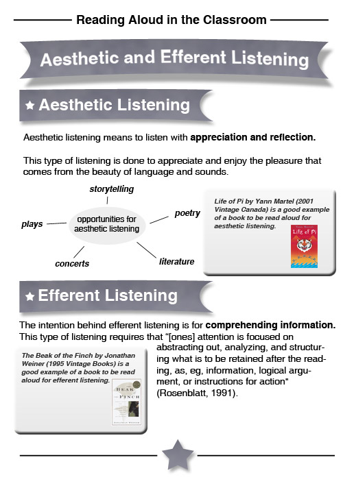aesthetic and efferent listening handout